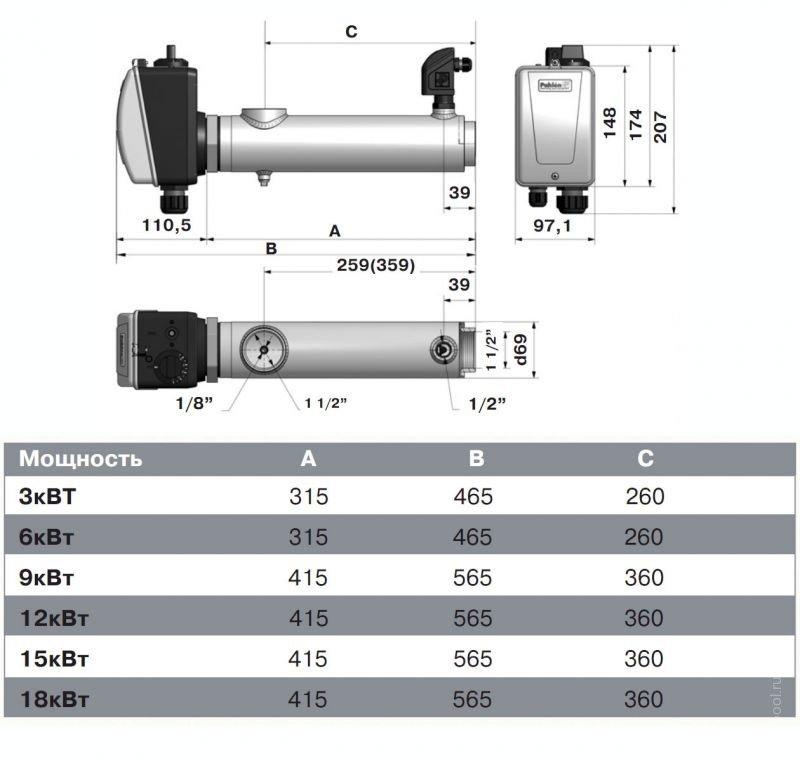 Электронагреватель 12 - 18 кВт
