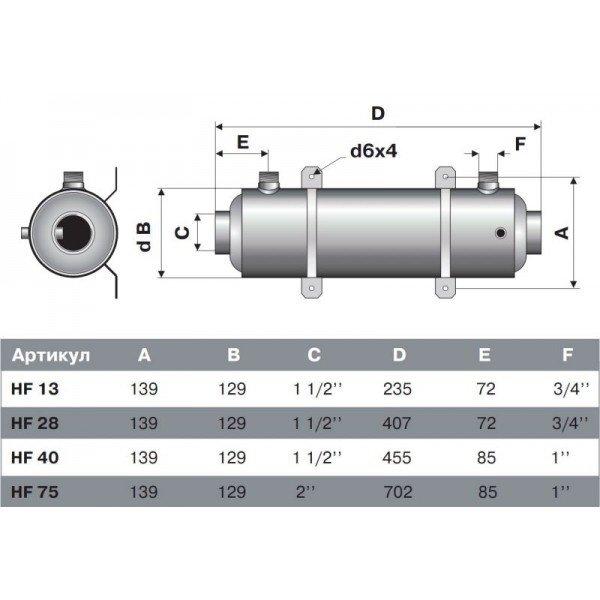 Теплообменники pahlen hf 13 Кожухотрубный конденсатор Alfa Laval CPS 100 Биробиджан