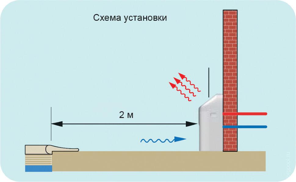 Осушитель воздуха (5 л/час)
