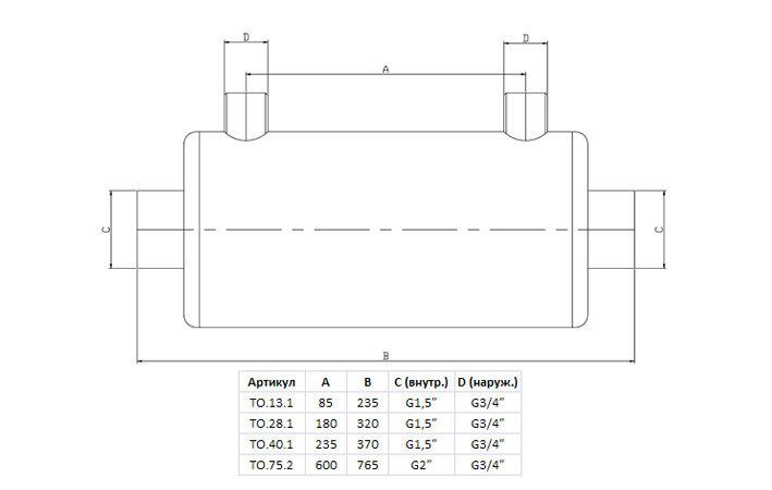 Водоводяной теплообменник горизонтальный Паяный теплообменник KAORI K040 Кемерово